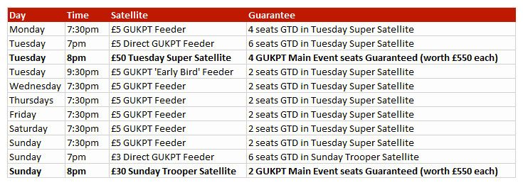 Gukpt poker schedule
